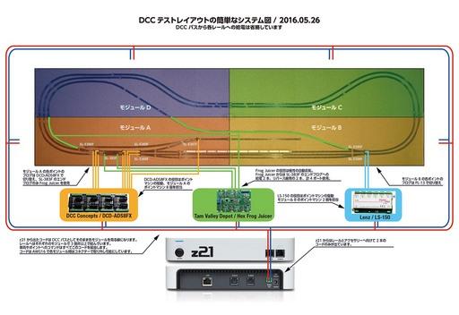 DCC_Test_Layout_BUS.jpg